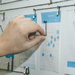 5 kostenlose Projektmanagement Tools